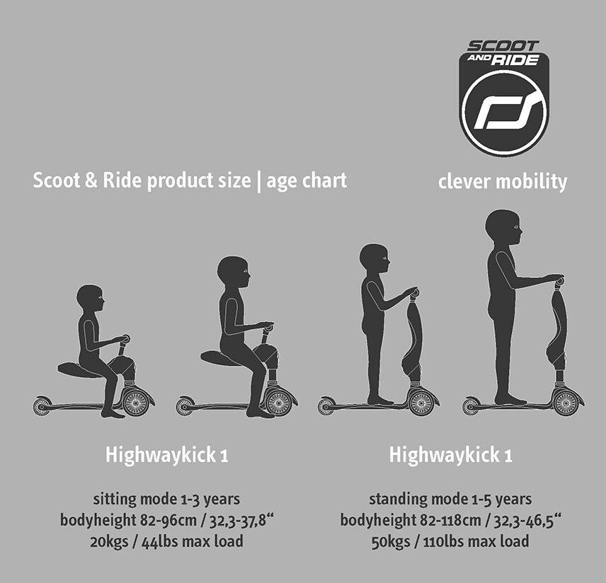 Scoot and Ride Highwaykick 1 Lemon